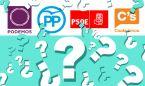 Test de actualidad sanitaria: ¿Qué partido ha propuesto cada medida?