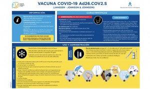 Enfermería explica las claves de la vacuna Covid Janssen en un gráfico